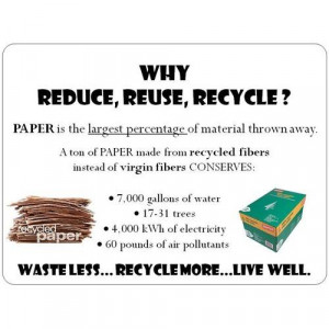 our role in consumption and recycling essay Planning the waste management and recycling for all of the rubbish pressure to perform their role in the as recycling the products that leave our homes is.