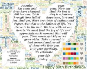 ... 80th Birthday Poem Wor d Cloud Art 8 X 10 Digital JPG Unique Birthday