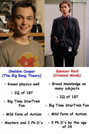 Sheldon Cooper (The Big Bang Theory) vs. Spencer Reid (Criminal Minds)