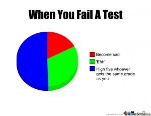 Bad Grades Meme