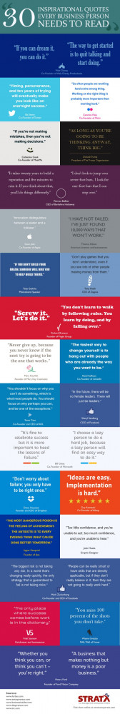 30 inspiring quotes from super-successful people that every ...