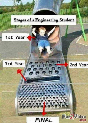 ... civil engineer funny quotes engineer funny photos fan2vidio com engg