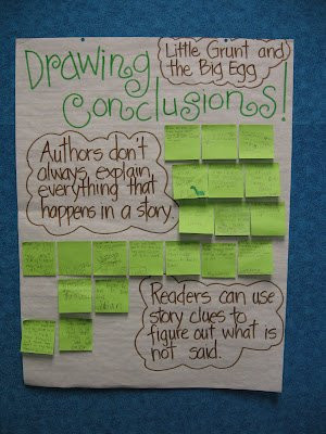 Drawing Conclusions!!