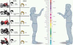 boys vs girls :D #true story ..