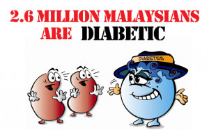 6million Malaysians have diabetes as of 2011, find out how you can ...