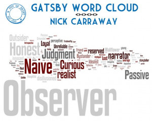 Gatsby Word Cloud: Nick Carraway.Have students make a Wordle to ...