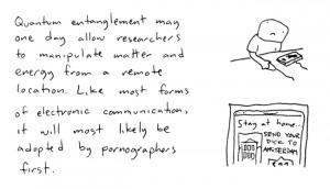 Quantum entanglement Picture Slideshow