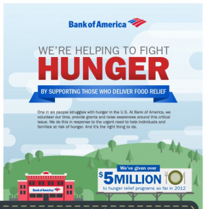 Helping Those Who Fight Hunger