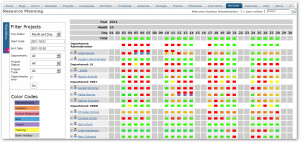 intranet_resource_management_resource_planning_report.png