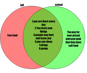 Political Jokes & Funny Quotes (84): The Difference Between Prison and ...