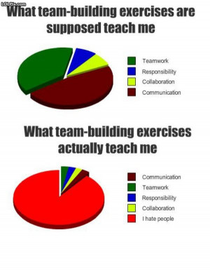 ... Page 8/18 from Funny Pictures 1249 (Team Building) Posted 5/28/2012