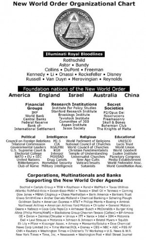 ... | NWO News and Information: David Rockefeller New World Order Quotes