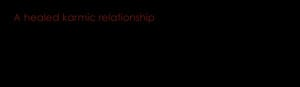 Back > Quotes For > Quotes About Karma In Relationships