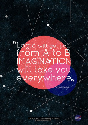 Logic will get you from A to B. Imagination will take you everywhere ...