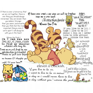 Winnie The Pooh Quotes - Polyvore