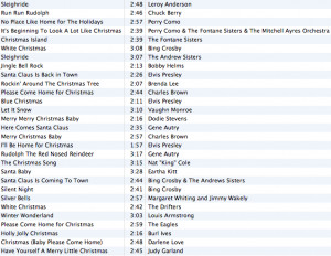 ... christmas y songs favorite christmas songs the christmas song list