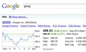 Suddenly Google's Stock Quotes Look Different