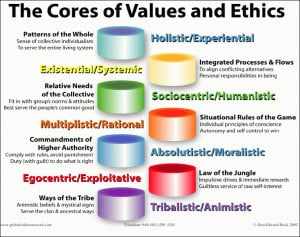 Examples, Define Personal Morality, Personal Morality vs Social Ethics ...