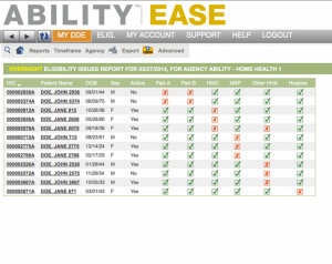 Eligibility issues report