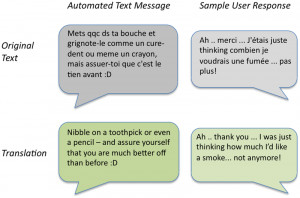 File:Text messaging used to provide encouragement to quit smoking.png