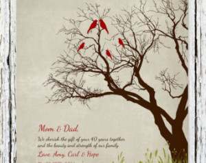 40th Anniversary Gift for parents, 40th RUBY Anniversary print ...