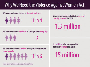 President Signs Violence Against Women Act into Law