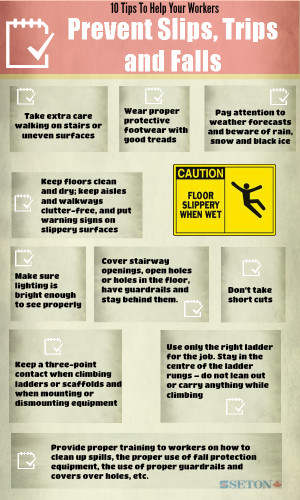 Tips Prevent Workplace Slips...