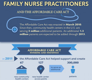 family nurse practitioner quotes