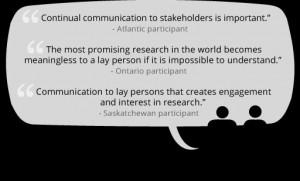 Communication Quotes Communication quotes
