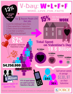 Work Love Fun Facts - Valentines Day 2014