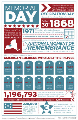 Happy Memorial Day ... Say Thanks