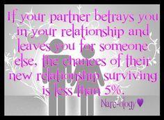 Infidelity Survivor Quotes