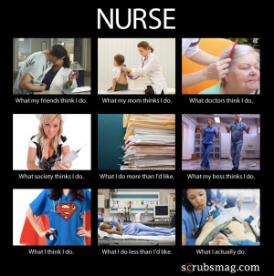 the american nurses association states registered nurses perform ...