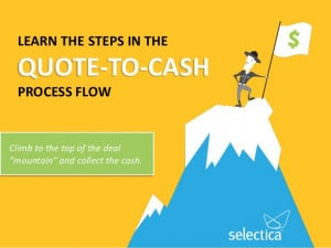 Quote to Cash Process Flow