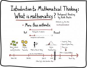 Image search: Mathematics