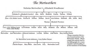 Meriwether Lewis Genealogy