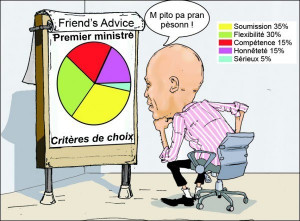 Michel Martelly Jokes are On-Going via Facebook and Instagram