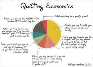 Quilting Economics....Too Funny!-67060_10151501062157372_924377587_n ...