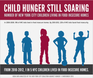 child-hunger-new-york-city-coalition-against-hunger-november-2013