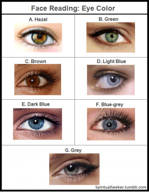Psych-Quotes • Face Reading: Eye Color