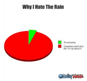 Hate_Rain_funny_picture