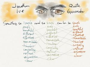 Jonathan Ive quote generator