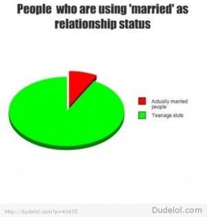 Relationship Status Funny...