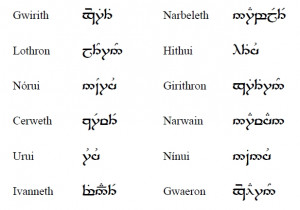 Elvish Words And Phrases Sindarin names for the months