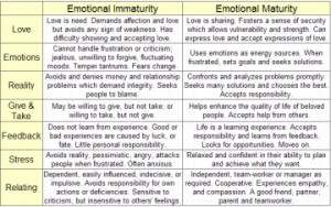 emotional-maturity-and-you_1226867825973-360x226.png