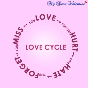 Love quotes - Love Cycle
