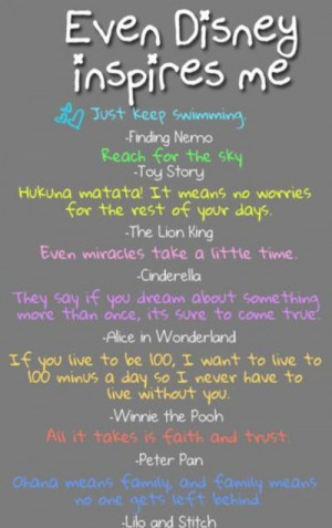 Disney Inspirational Quotes from Finding Nemo, Toy Story, The Lion ...