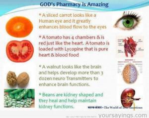 God's Pharmacy Is Amazing ~ Health Quote