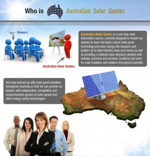 ... services » Australian Solar Quotes – Good Advice Guarantee
