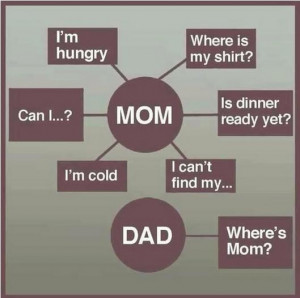 questions-to-ask-mom-and-dad.jpg